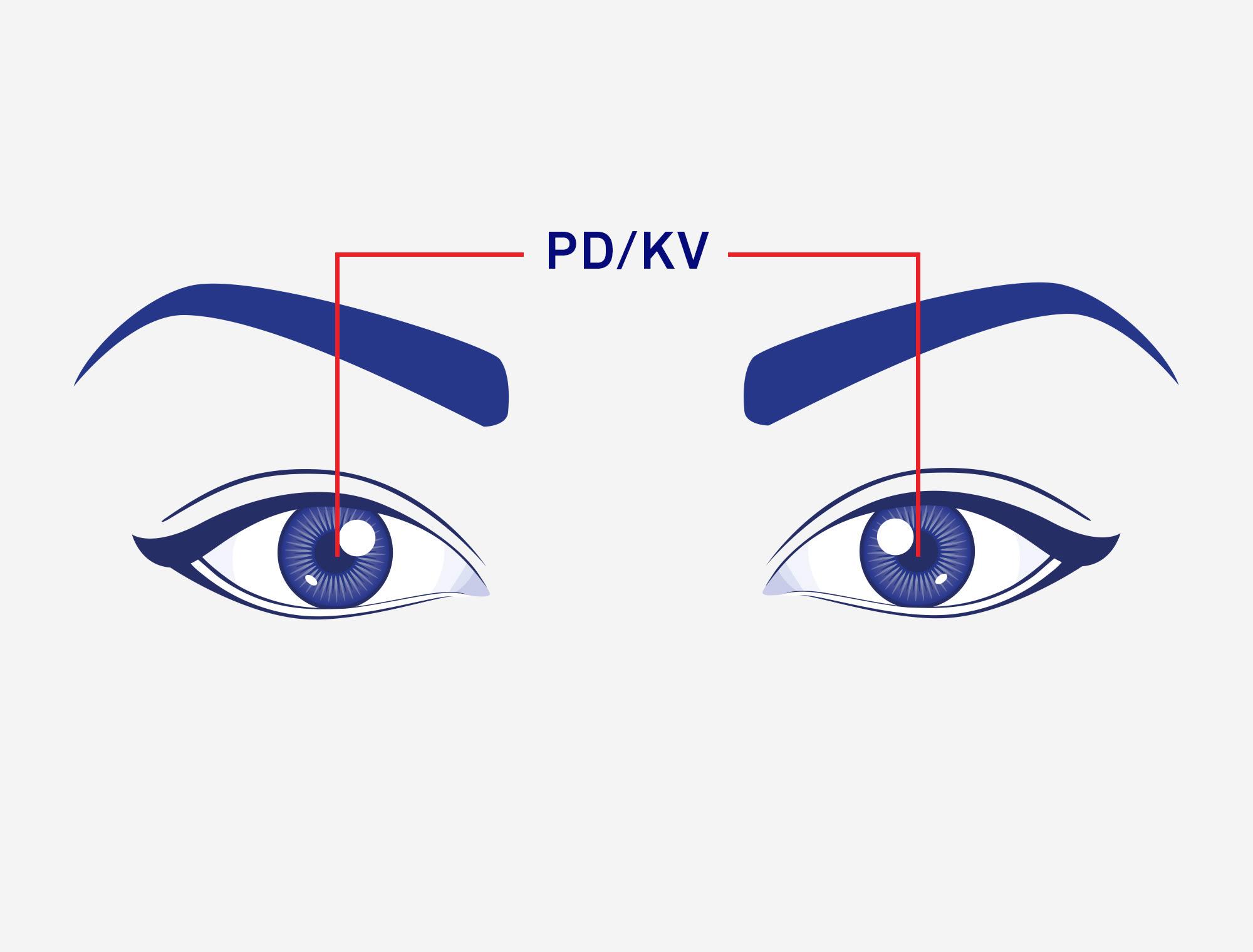Lisävoimakkuus ja pupilliväli